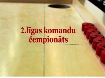 Vīriešu komandu čempionāta 2.līgas 1.posma rezultāti. 04.01.20. Statistika